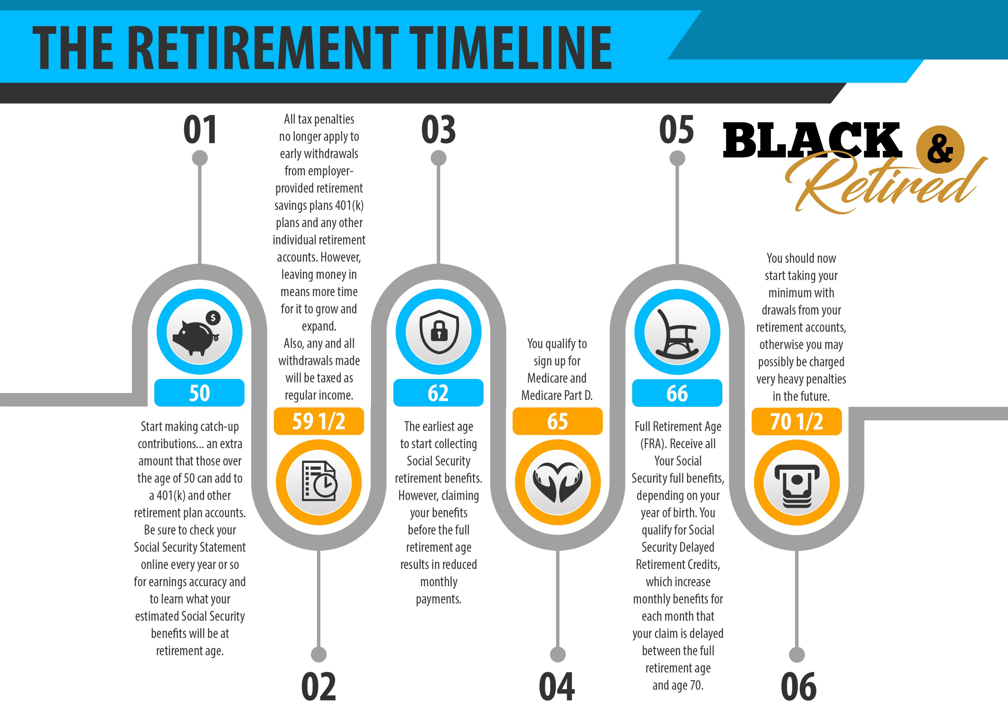 The Retirement Crisis Facing African Americans – The Premier